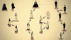 Victorian servants - graphic taken from Servants: The True Story of Life Below Stairs