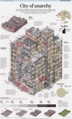 South China Morning Post é premiado pela Society of News Design (SND) por seus infográficos