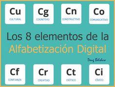 8 elementos para la alfabetización digital ~ Proyecto #EdTech