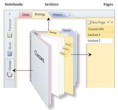 notebook diagram