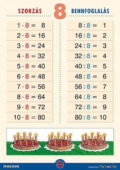Mozaik Kiadó - Szorzás, bennfoglalás falitablócsomag Math Classroom, Mathematics, Kindergarten, Preschool, Lily, Education, Learning, Google, Anime