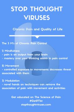 Stop Thought Viruses 3 M's of Chronic Pain Control