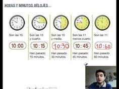 Matemáticas. 2º Primaria. Tema 10. Los relojes: horas y minutos