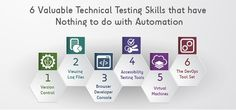 6 Technical Testing Skills that Aren't Automation