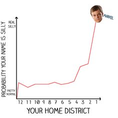 """12 Charts All """"Hunger Games"""" Fans Will Understand"""