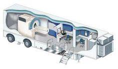 mobile trailer system - Google'da Ara