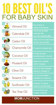 Top 10 Oils That Are Best For Baby Skin Giving an oil massage to your baby is very important. But what is more important is choosing the right baby massage oil. Here's the list of top 10 oils. Read on! Baby Massage, Massage Bebe, Essential Oils For Babies, Best Essential Oils, Baby Skin Care, Baby Care Tips, Best Oils, Baby Supplies, Baby Oil