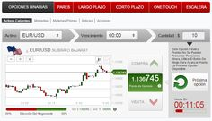 Algo que conocen todos los traders que operan con opciones binarias y que han tenido experiencia con una o dos plataformas de trading especializadas en estos derivados financieros, es que estas aplicaciones carecen de gráficos de precios interactivos y herramientas de análisis del mercado.