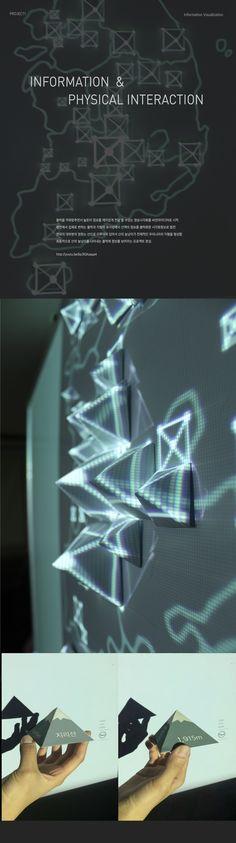 양유정│ Information Visualization 2014│ Dept. of Digital Media Design │#hicoda │hicoda.hongik.ac.kr