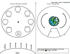 Moon Phase Diagram Wheel - Amped Up Learning Fourth Grade Science, Stem Science, Science Experiments Kids, Science Lessons, Science Education, Earth Science, Science Projects, Physical Education, Special Education