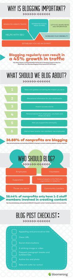 [Infographic] Waarom is bloggen belangrijk?
