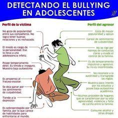 CEREBRO ADOLESCENTE: El bullying o maltrato y acoso entre niños y adolescentes es intolerable.