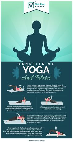 Benefits of Yoga and Pilates: Pilates and yoga are some of the most dynamic forms of exercise. Along with a strong focus on flexibility and balance, both Pilates and yoga challenge the bodys core muscles. These muscles play a central role in the orchestrating of movements by the rest of the bodys muscles. Because of this, challenging ones core through yoga and Pilates can be one of the greatest assets to ones overall fitness. Although, yoga and Pilates are certainly not limited to core…
