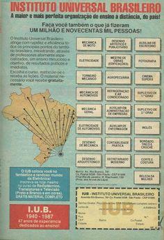 Instituto Universal Brasileiro (1987)