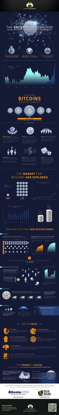Bitcoin Infographic 700 digital coins in the world. None oriented towards actually being used as currency. That all changes now! Save money with retail shopping while investing in the hottest crypto coin ever!