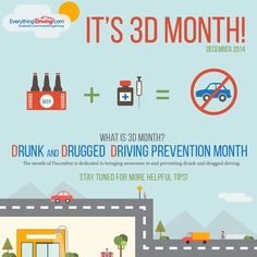 3D Month is a Drunk and Drugged Driving Prevention Month. The month of December is dedicated to bringing awareness to and preventing drunk and drugged driving. Stay tuned for helpful tips! #3Dmonth #drunk #drugged #driving #prevention