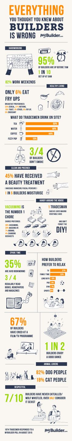 Free Infographic free infographic builder : timeline infographic template - Google Search | • Design ...