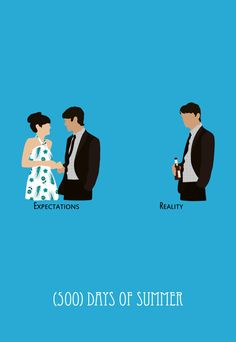 of summer movie poster postcard 500 Dias Con Summer, 500 Days Of Summer Quotes, Summer Poster, Alternative Movie Posters, About Time Movie, Love Movie, Summer Art, Film Posters, Great Movies
