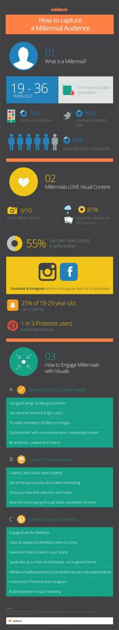 The Science Behind Reaching Millennials (Infographic)