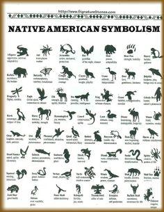 Native American Symbolism Native American Animal Symbols, Native American Tattoos, Native American Wisdom, Native American History, Native American Indians, Native Symbols, Indian Symbols, Native Tattoos, Cherokee Symbols