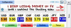 Currency Strength Meter adalah Indikator Forex yang menampilkan pandangan sekilas tentang apa yang sedang terjadi di pasar saat ini. Ini menunjukkan kekuatan dan kelemahan semua mata uang ut…