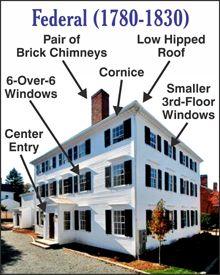 New England Federal Style Homes - Ekenasfiber ...