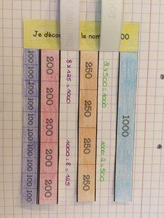 LAM La décomposition du nombre 1000 Faire de même avec 100 Cycle 3, Montessori Math, Math 2, Interactive Notebooks, Homeschool, Teaching, Grade 3, Stage, Learning