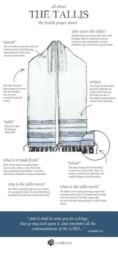 Rabbi Wedding (Tallis Infographic)- This tallis is the more formal version of a tallit. This should be worn by the Rabbi during the wedding scene. Cultura Judaica, Arte Judaica, Heiliges Land, Messianic Judaism, Hebrew School, Learn Hebrew, Jewish History, Church History, Hebrew Words
