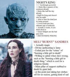 Game Of Thrones Meme, Raise The Dead, Kings Game, Night King, Season 7, Funny Memes, It Cast, Author, Tv