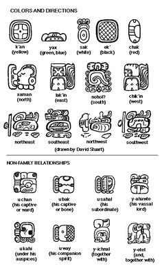 Maybe have my students one day create their own mayan/Aztec code for others to translate