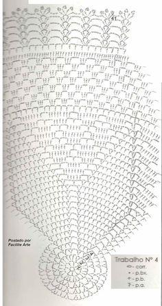 Tapete ou toalha em crochê filé, trabalhado em círculo com barbante ou linha, agulha 1,75mm. Gráficos muito grandes às vezes não ficam bons...