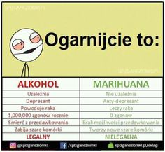 Zapraszam na drugą cześć memów ^^ PS: Jak na pierwszej częsci nie był… #losowo #Losowo #amreading #books #wattpad Wtf Funny, Funny Memes, Jokes, Dead Memes, Life Humor, Vkook, Funny Photos, Sentences, Quotations