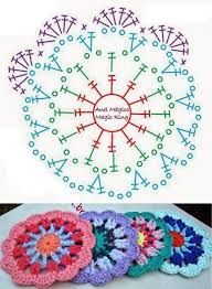 52 Ideas Crochet Mandala Diagram Charts For 2019 Crochet Diy, Crochet Mandala Pattern, Crochet Circles, Crochet Blocks, Crochet Flower Patterns, Crochet Diagram, Crochet Squares, Crochet Chart, Crochet Home