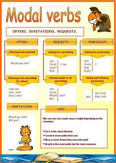 Modal verbs - offers, invitations, requests