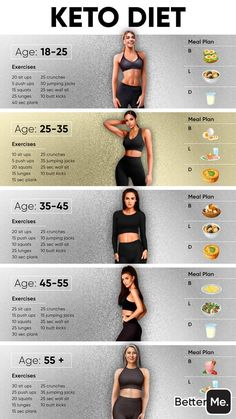 Fitness Workouts, Fitness Workout For Women, Easy Workouts, Fitness Diet, Fitness Goals, Health And Fitness Tips, Health Diet, Fitness Motivation, Weight Loss Workout Plan
