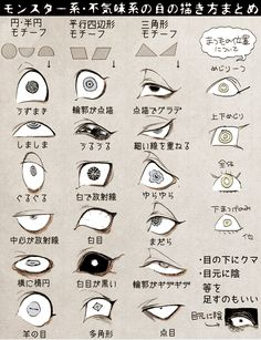 I have no idea what this says but this is a pretty good reference for some cartoon eyes