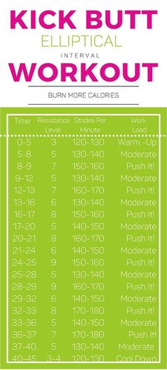 Exercise smarter and scorch fat with this Kick-Butt Elliptical Interval Workout - Get healthy U