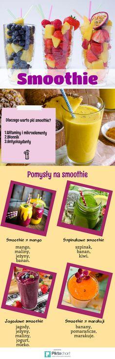 Kiwi, Smoothies, Mango, Drinks, Breakfast, Health, Fitness, Food, Smoothie