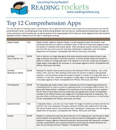 Excellent Web Tools and iPad Apps to Enhance Students Reading Comprehension ~ Educational Technology and Mobile Learning