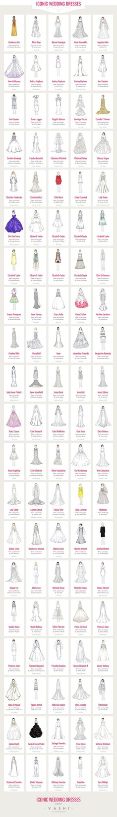 Here's a full, mind-blowing version of the graphic with all 100 dresses, from Indian actress Aishwarya Rai to British royal Zara Phillips. It's hard to pick just ONE favorite: | Here's 100 Of The Most Stylish Celeb Wedding Gowns Ever