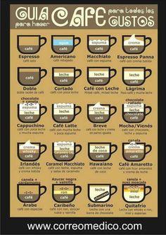 Coffe styles