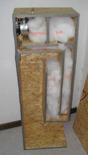 DIY loudspeakers and HiFi: Martin J Kings Compact Back Loaded Horn