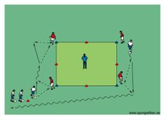 http://www.top-soccer-drills.com/1-2-passes.html The 1-2 soccer passing drill will focus on passing, combination play, playing with speed, and playing to feet. #soccer #passing #drill