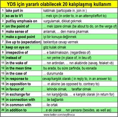 important for yds 20 stereotypes use - learning GO Grammar And Vocabulary, English Vocabulary Words, English Words, English Lessons, English Grammar, Teaching English, English Language, Advanced English, Learn English