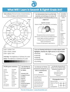 Revive your Curriculum with Student-Centered Handouts