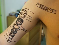 Exploded lens diagram arm - Brian/Tattoo Culture/NYC