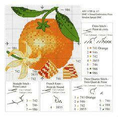 Oranges chart