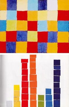 "Ursus Wehrli, Tidying Up Art. Paul Klee ""Farbtafel"" http://www.demilked.com/tidying-up-art-ursus-wehrli/"