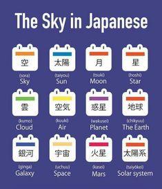 Japanese vocab #learnjapanese #japaneselessons