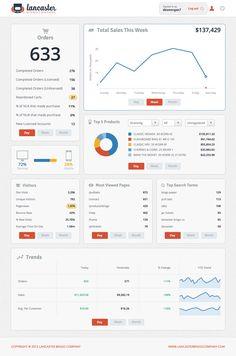 Website Analytics Dashboard UI Design